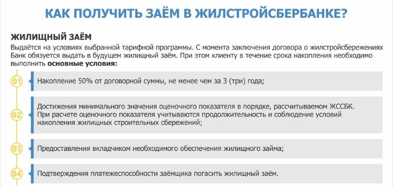 Изображение - Ипотека в астане жилстройсбербанк казахстана hcsbk2